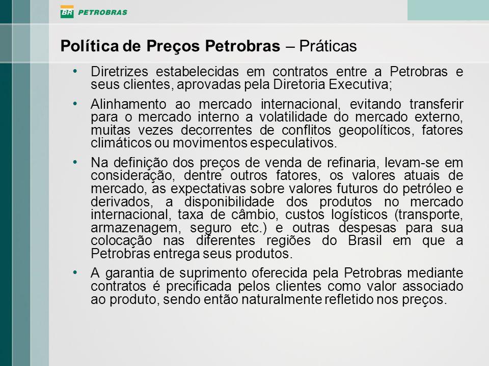Política de Preços Petrobras – Práticas