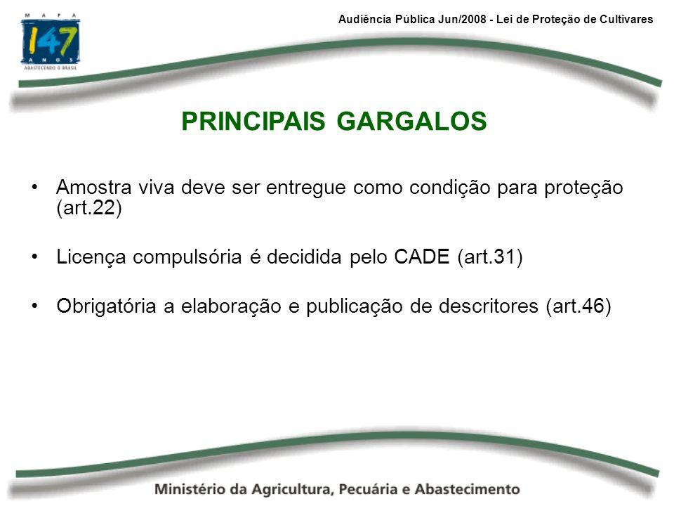 PRINCIPAIS GARGALOS Amostra viva deve ser entregue como condição para proteção (art.22) Licença compulsória é decidida pelo CADE (art.31)