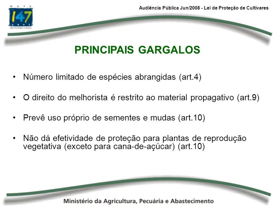 PRINCIPAIS GARGALOS Número limitado de espécies abrangidas (art.4)