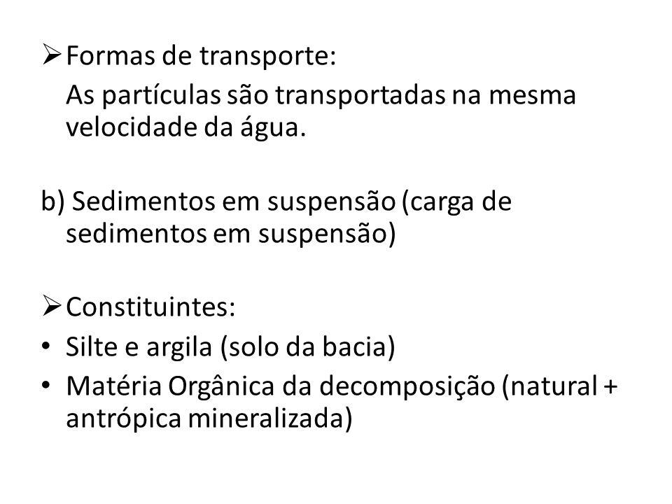 Formas de transporte: As partículas são transportadas na mesma velocidade da água. b) Sedimentos em suspensão (carga de sedimentos em suspensão)