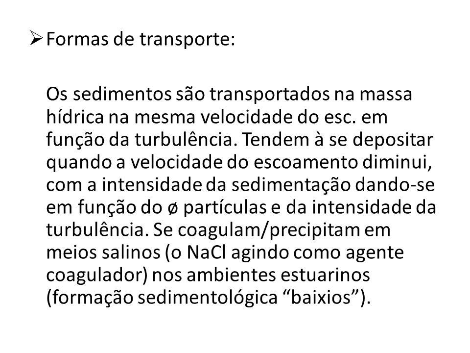 Formas de transporte: