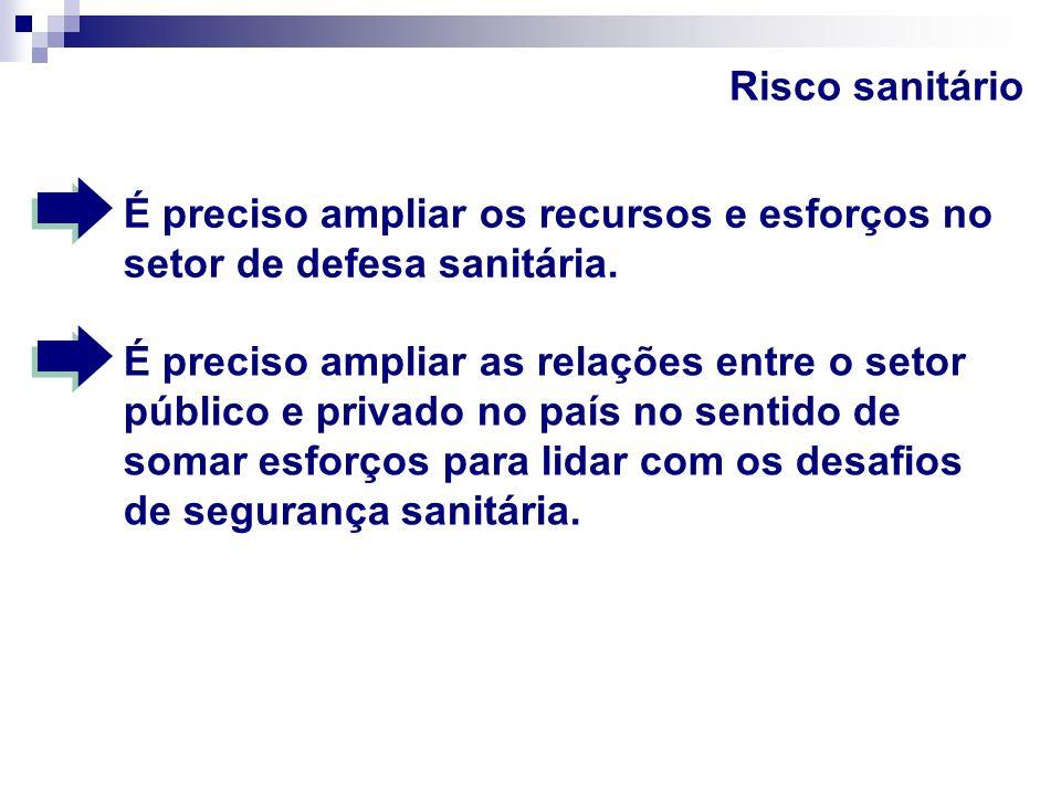 Risco sanitário É preciso ampliar os recursos e esforços no setor de defesa sanitária.
