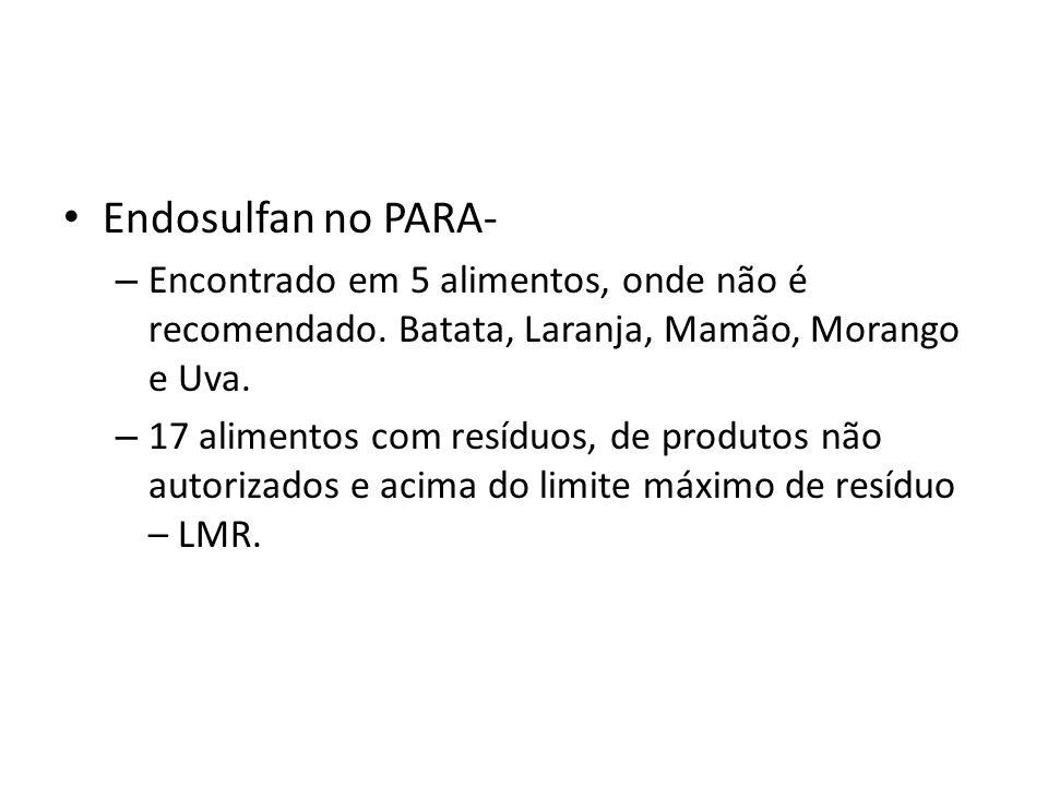 Endosulfan no PARA- Encontrado em 5 alimentos, onde não é recomendado. Batata, Laranja, Mamão, Morango e Uva.