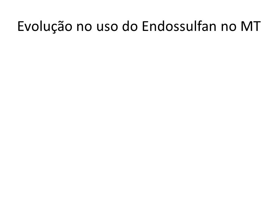 Evolução no uso do Endossulfan no MT