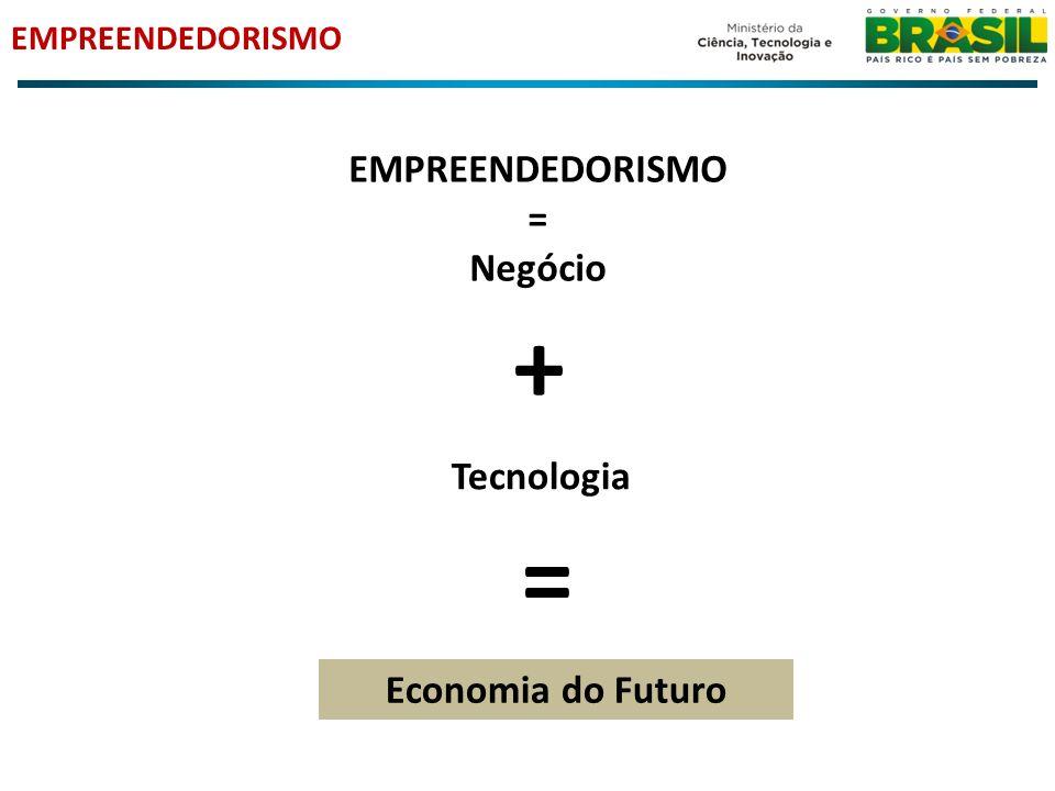 + = EMPREENDEDORISMO = Negócio Tecnologia Economia do Futuro