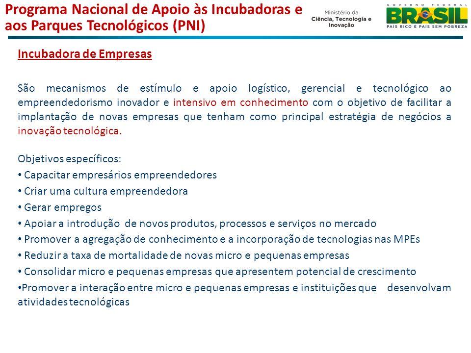 Programa Nacional de Apoio às Incubadoras e aos Parques Tecnológicos (PNI)