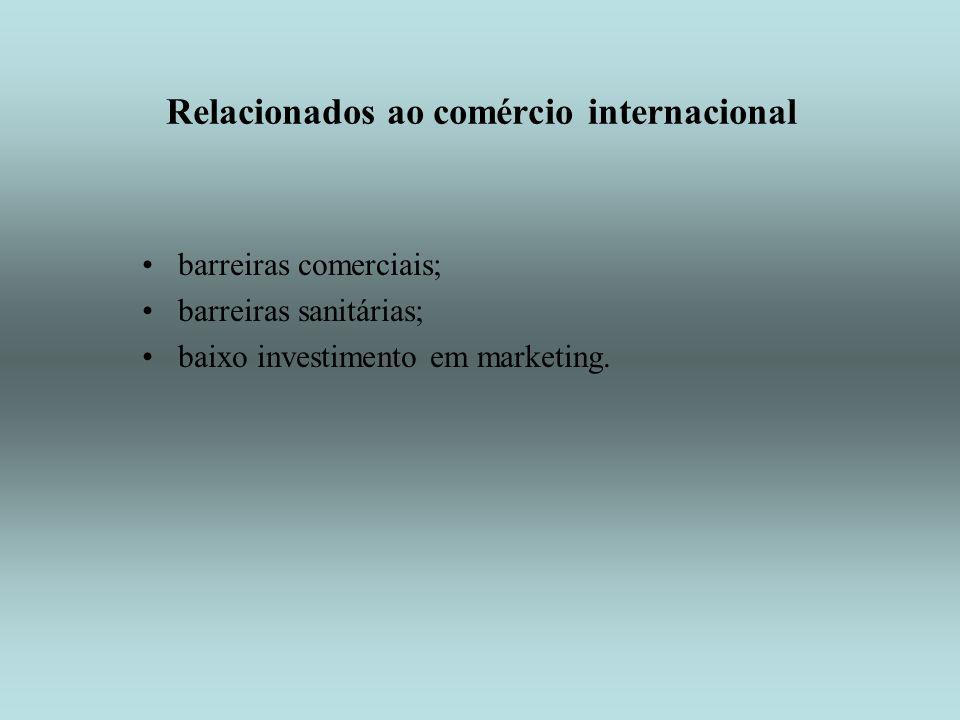 Relacionados ao comércio internacional