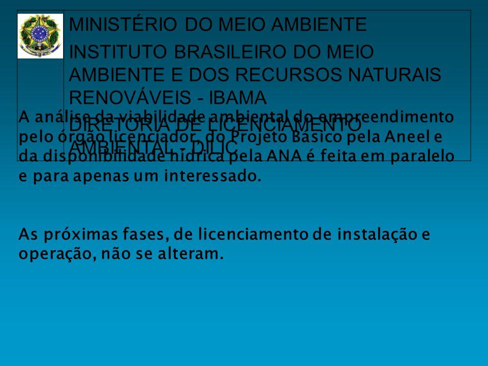 A análise da viabilidade ambiental do empreendimento pelo órgão licenciador, do Projeto Básico pela Aneel e da disponibilidade hídrica pela ANA é feita em paralelo e para apenas um interessado.