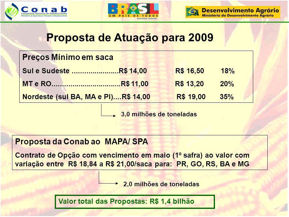 Proposta de Atuação para 2009