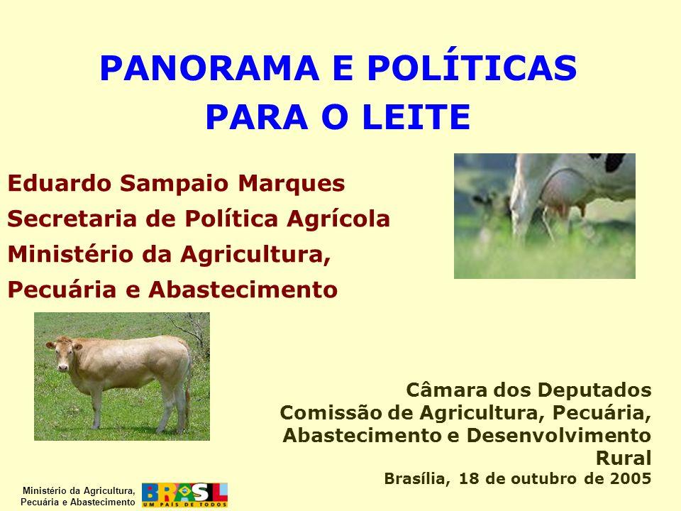 PANORAMA E POLÍTICAS PARA O LEITE