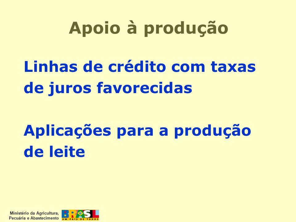 Apoio à produção Linhas de crédito com taxas de juros favorecidas
