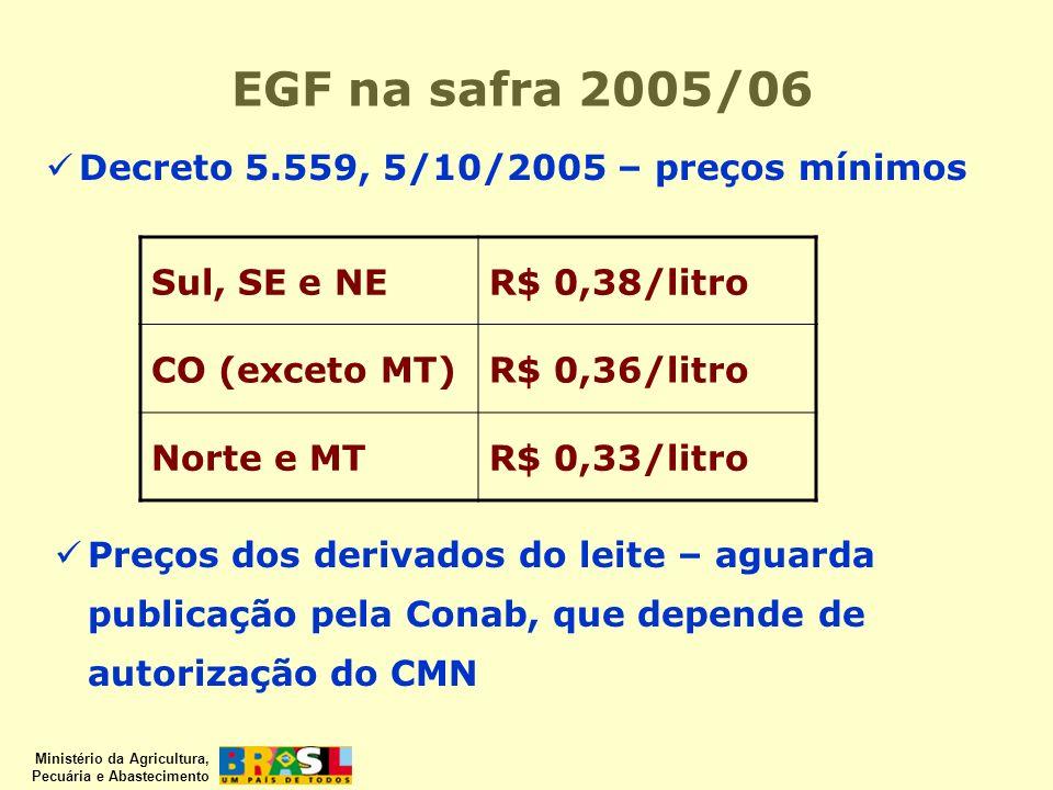 EGF na safra 2005/06 Decreto 5.559, 5/10/2005 – preços mínimos