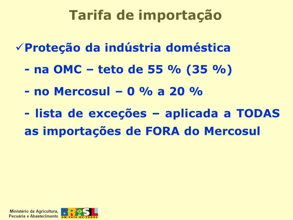 Tarifa de importação Proteção da indústria doméstica