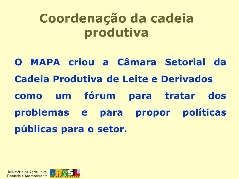 Coordenação da cadeia produtiva
