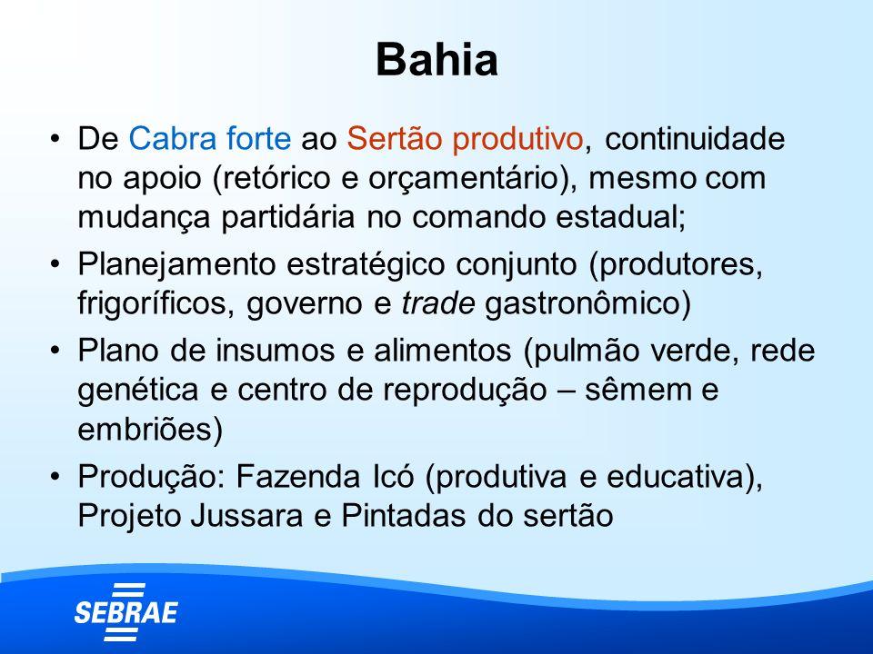 Bahia De Cabra forte ao Sertão produtivo, continuidade no apoio (retórico e orçamentário), mesmo com mudança partidária no comando estadual;