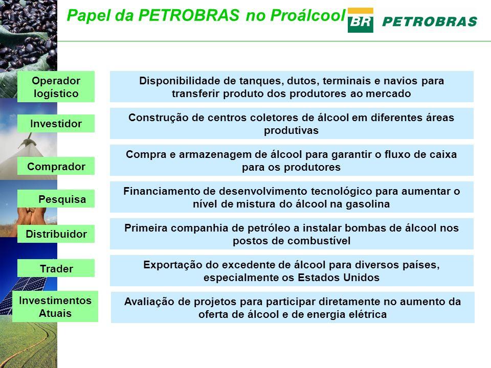 Papel da PETROBRAS no Proálcool