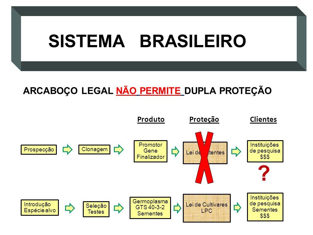 ARCABOÇO LEGAL NÃO PERMITE DUPLA PROTEÇÃO