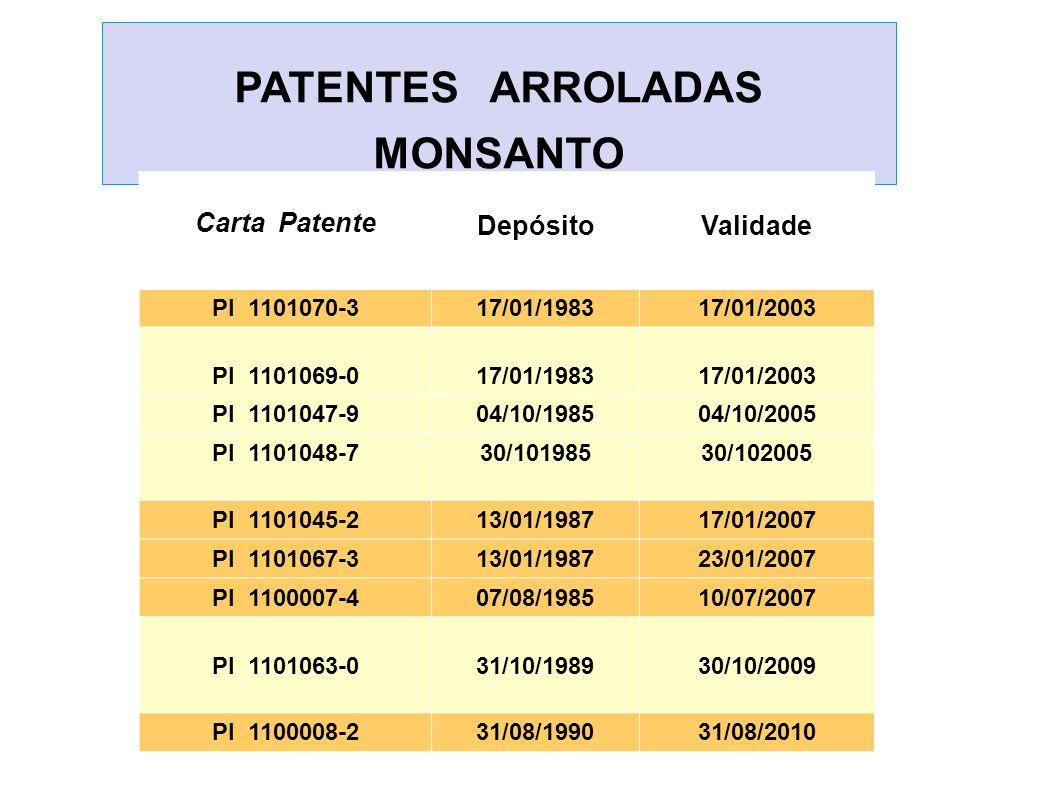 PATENTES ARROLADAS MONSANTO