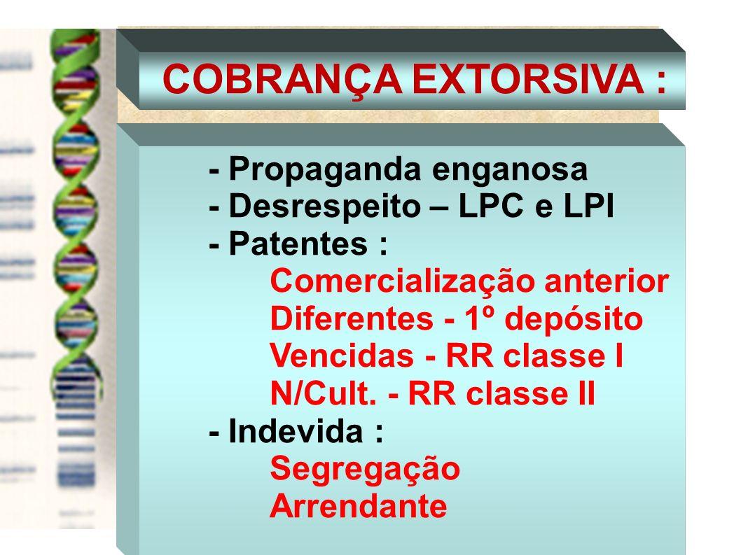- Desrespeito – LPC e LPI - Patentes : Comercialização anterior