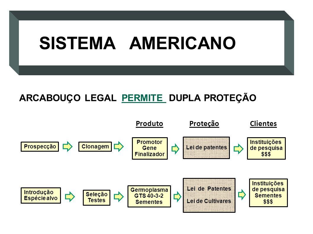 ARCABOUÇO LEGAL PERMITE DUPLA PROTEÇÃO