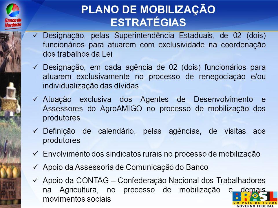 PLANO DE MOBILIZAÇÃO ESTRATÉGIAS