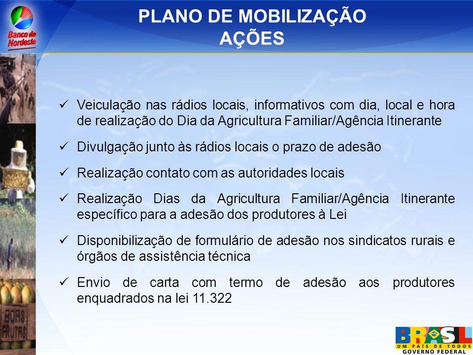 PLANO DE MOBILIZAÇÃO AÇÕES