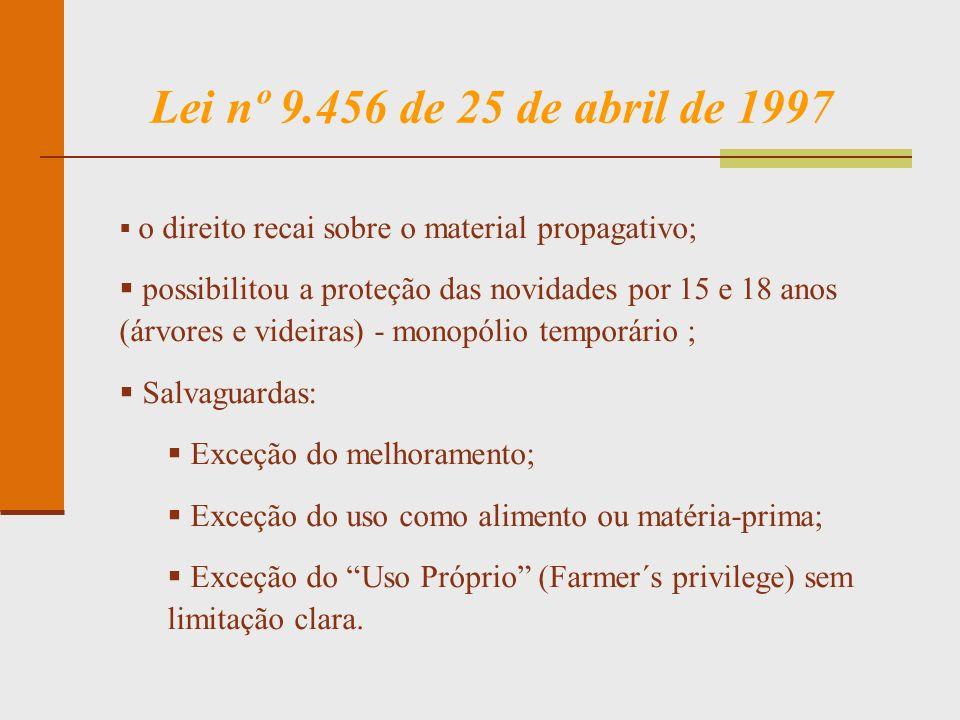 Lei nº 9.456 de 25 de abril de 1997 o direito recai sobre o material propagativo;