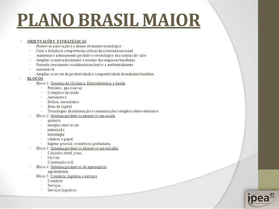 PLANO BRASIL MAIOR ORIENTAÇÕES ESTRATÉGICAS