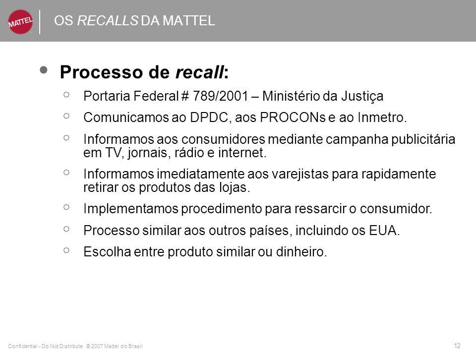 Processo de recall: OS RECALLS DA MATTEL