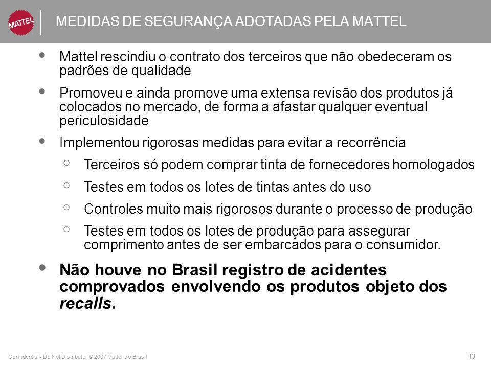 MEDIDAS DE SEGURANÇA ADOTADAS PELA MATTEL