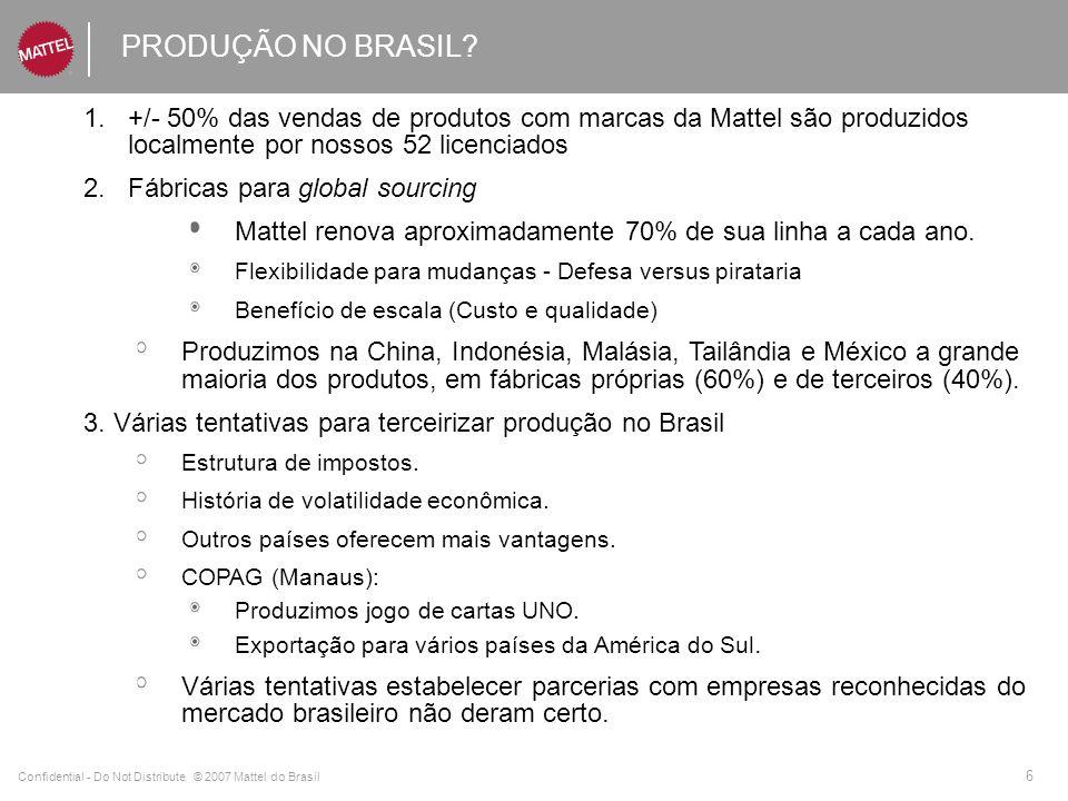 PRODUÇÃO NO BRASIL +/- 50% das vendas de produtos com marcas da Mattel são produzidos localmente por nossos 52 licenciados.