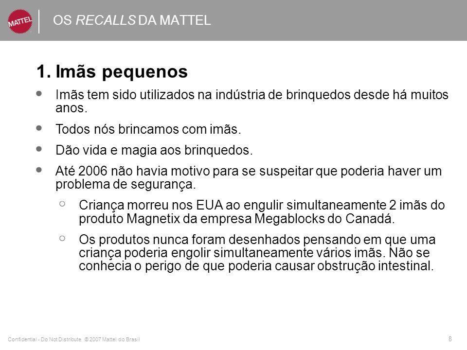 Imãs pequenos OS RECALLS DA MATTEL