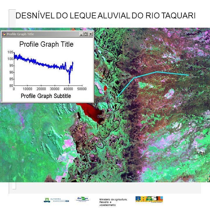 DESNÍVEL DO LEQUE ALUVIAL DO RIO TAQUARI