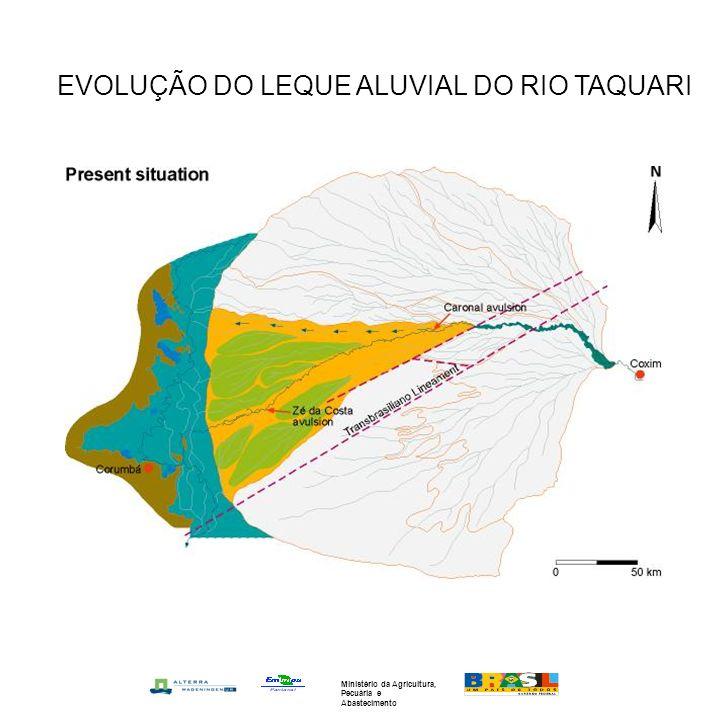 EVOLUÇÃO DO LEQUE ALUVIAL DO RIO TAQUARI