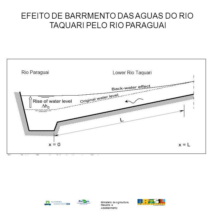 EFEITO DE BARRMENTO DAS AGUAS DO RIO TAQUARI PELO RIO PARAGUAI