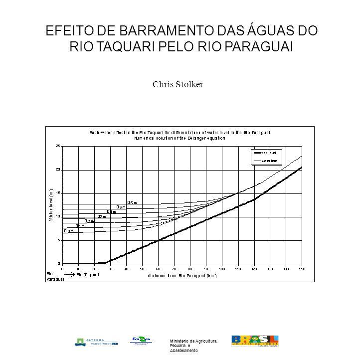 EFEITO DE BARRAMENTO DAS ÁGUAS DO RIO TAQUARI PELO RIO PARAGUAI
