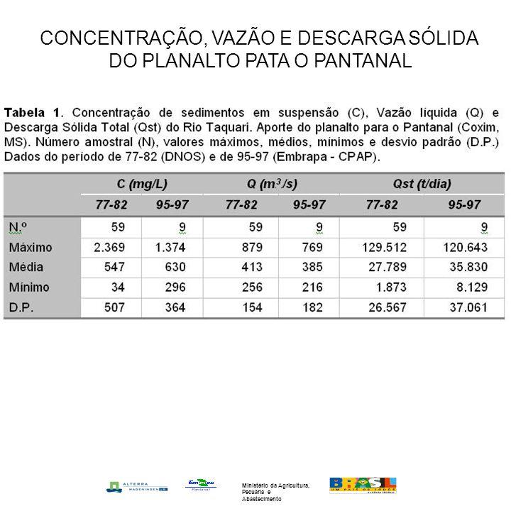 CONCENTRAÇÃO, VAZÃO E DESCARGA SÓLIDA DO PLANALTO PATA O PANTANAL