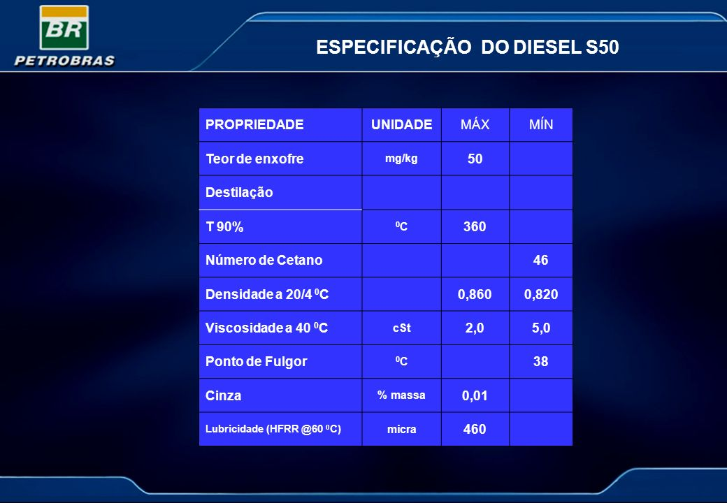 ESPECIFICAÇÃO DO DIESEL S50