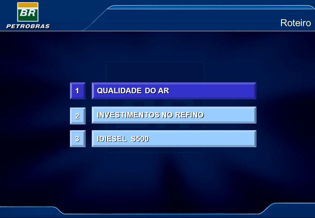 Roteiro 1 QUALIDADE DO AR 2 INVESTIMENTOS NO REFINO 3 IDIESEL S500