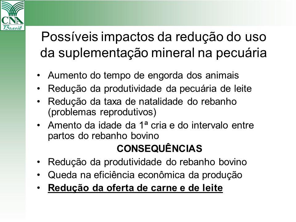 Possíveis impactos da redução do uso da suplementação mineral na pecuária