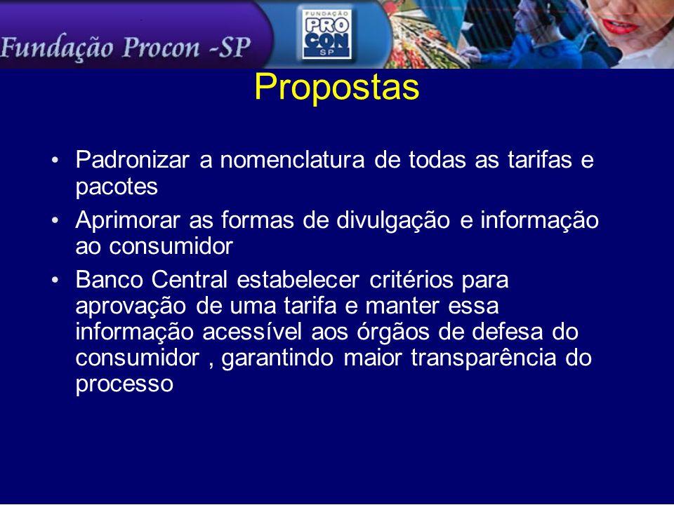 Propostas Padronizar a nomenclatura de todas as tarifas e pacotes
