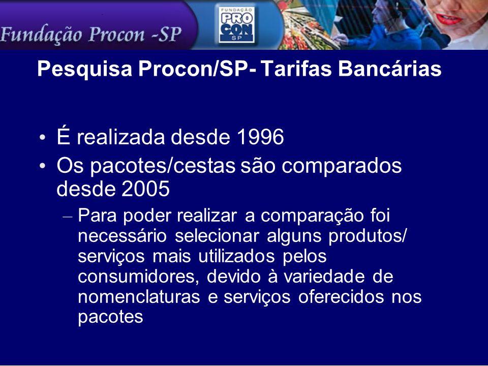 Pesquisa Procon/SP- Tarifas Bancárias