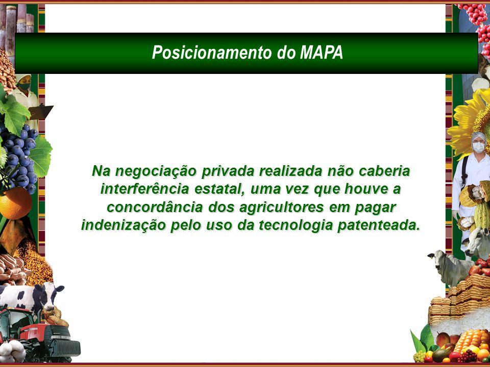 Posicionamento do MAPA