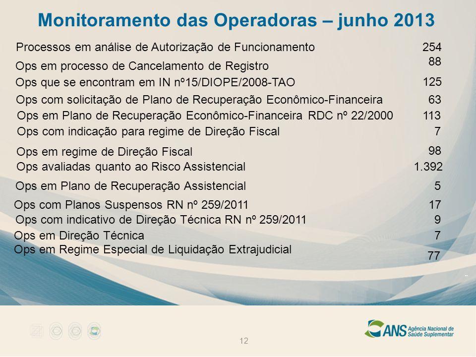 Monitoramento das Operadoras – junho 2013