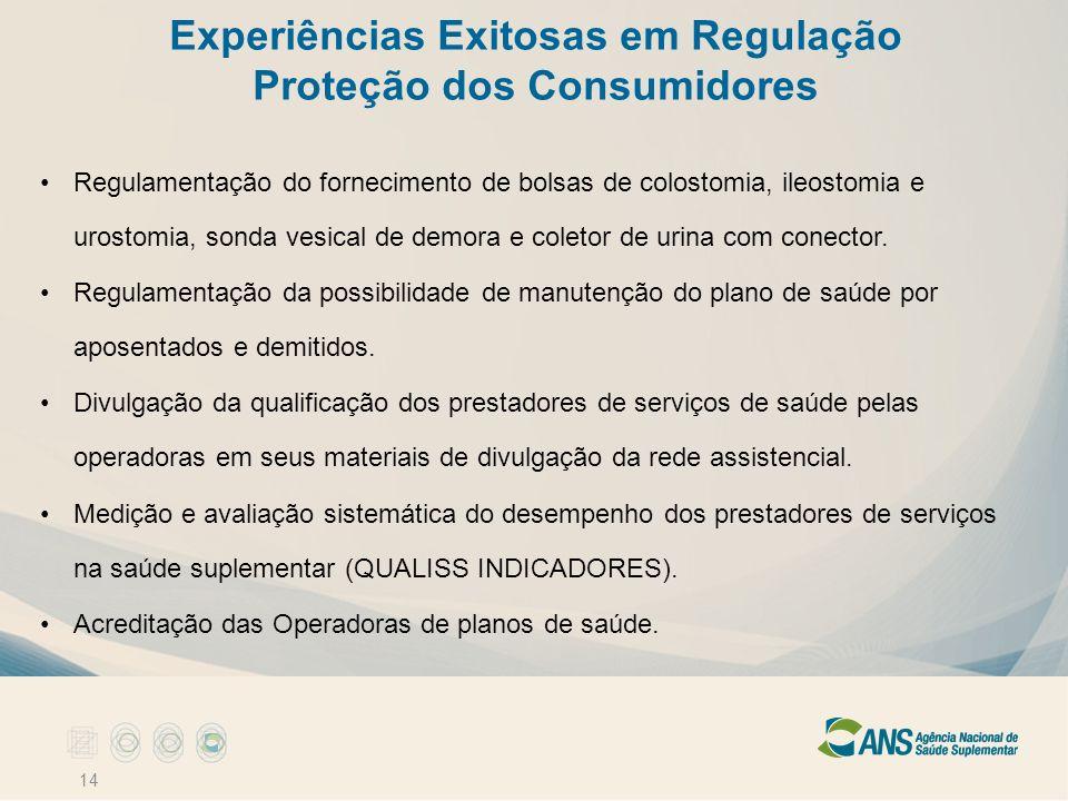 Experiências Exitosas em Regulação Proteção dos Consumidores
