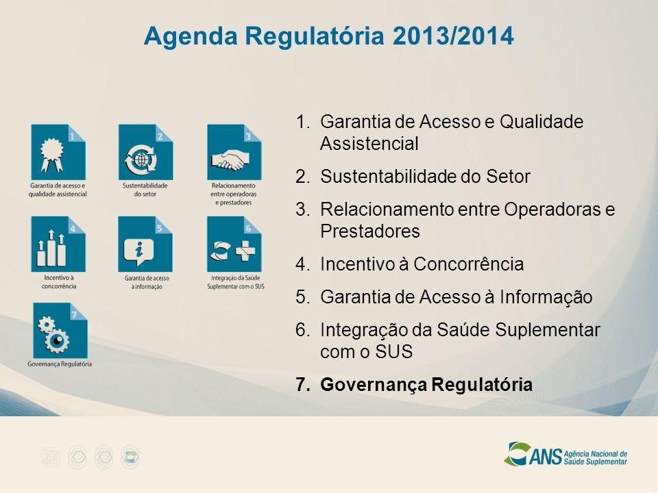 Agenda Regulatória 2013/2014 Garantia de Acesso e Qualidade Assistencial. Sustentabilidade do Setor.