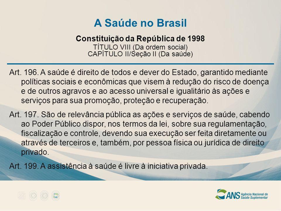 Constituição da República de 1998