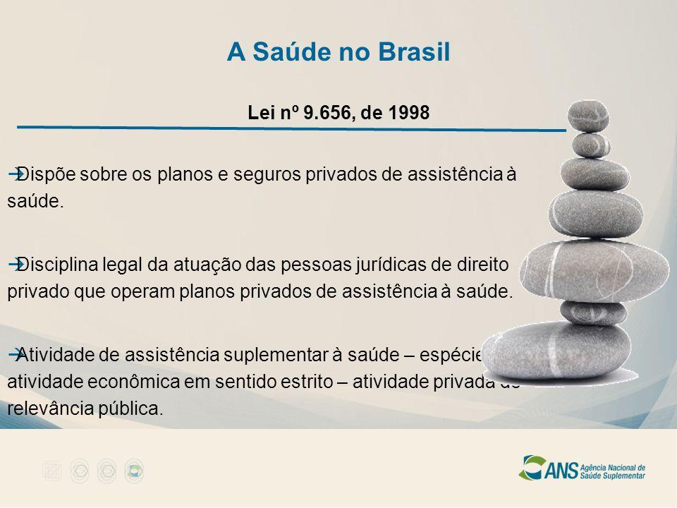 A Saúde no Brasil Lei nº 9.656, de 1998