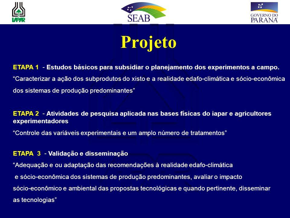 Projeto ETAPA 1 - Estudos básicos para subsidiar o planejamento dos experimentos a campo.