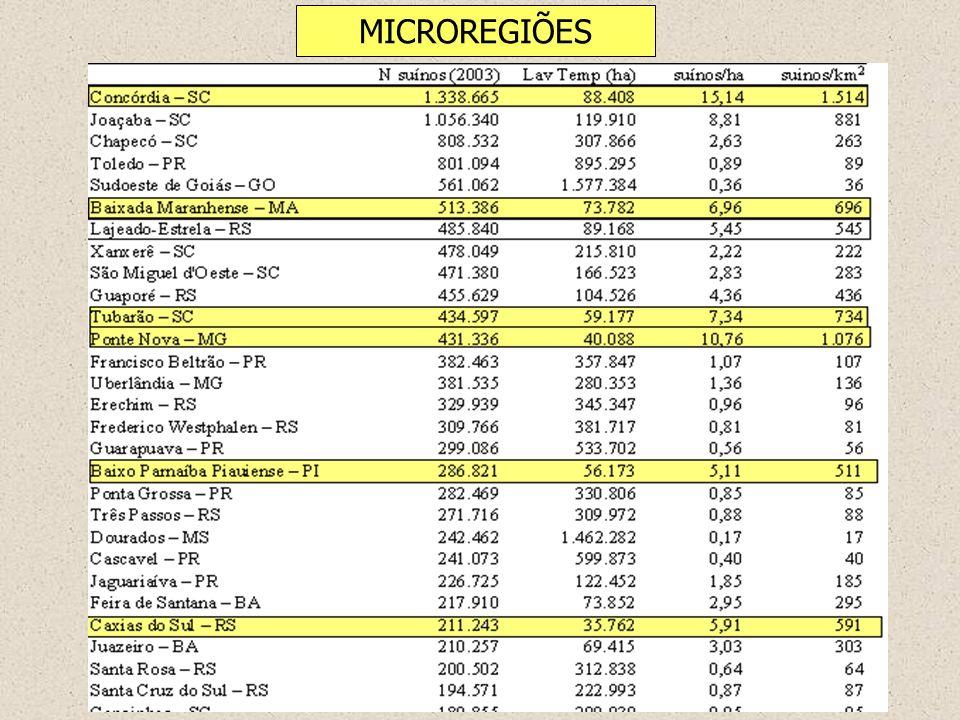 MICROREGIÕES